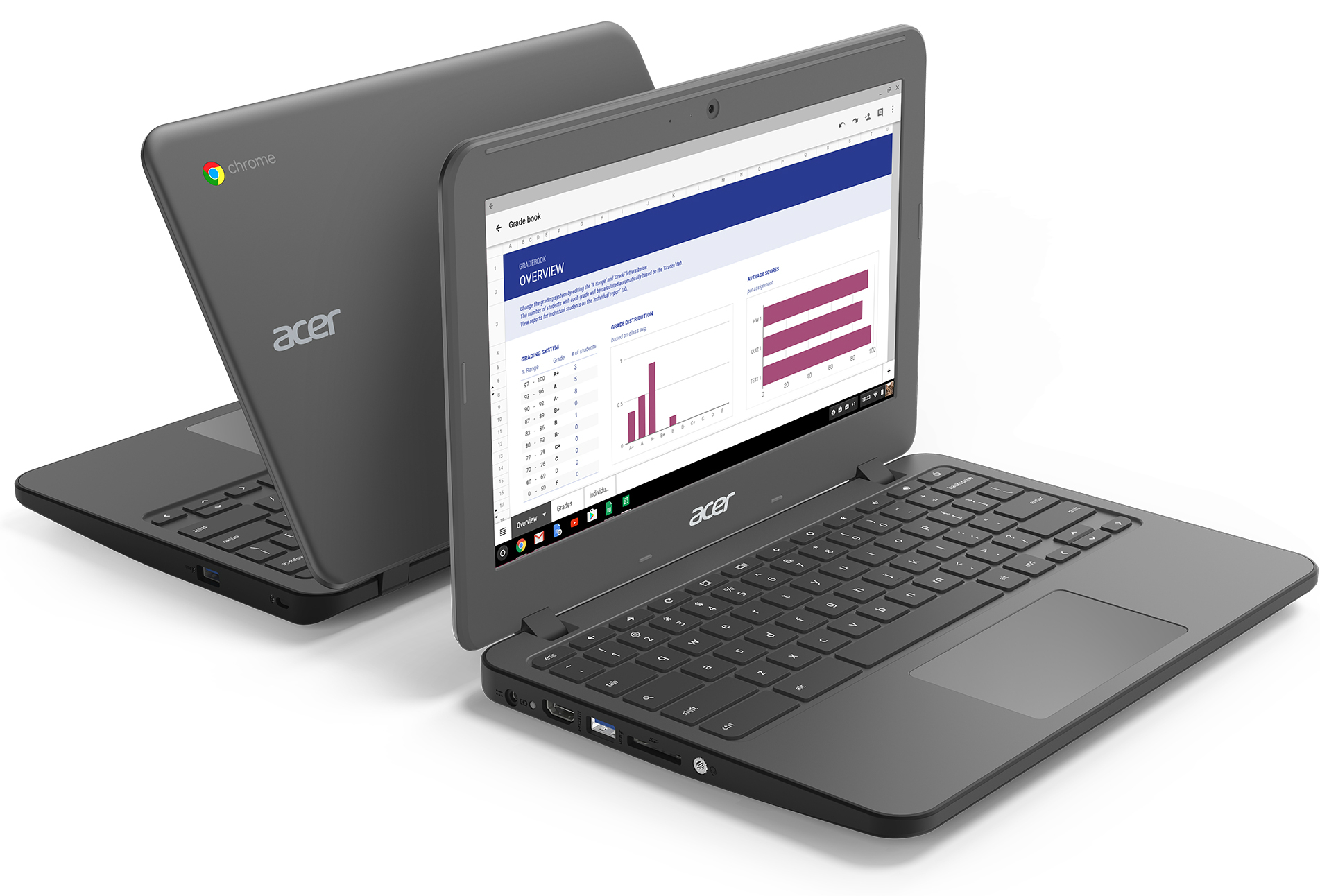 Coupons for acer chromebook